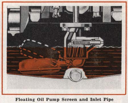 An excerpt from '37 Buick literature showing the floating oil pickup.
