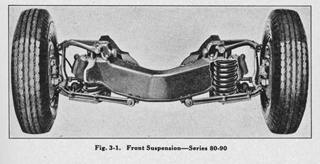 Suspension view from Shop Manual.