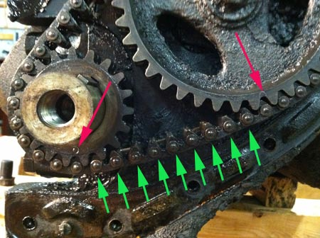 Close up view of crank & cam sprockets.  Red arrows point out the timing marks and green arrows point to 9 link posts between.