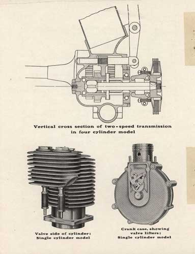 The 1910 Catalog depicts the four-cylinder model as well as the one-cylinder version.