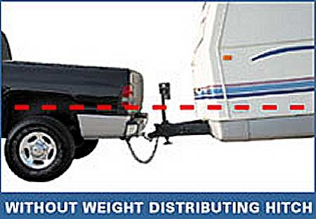 The effects of a tag along trailer on the tow vehicle without weight distribution bars. In an extreme case the front wheels could lift off the pavement and the tow vehicle could lose control.