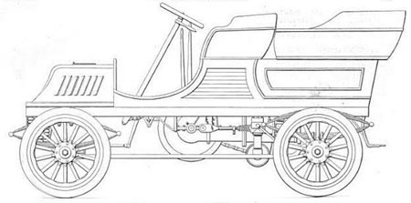 Miller car, as depicted in The Horseless Age of July 30, 1902.