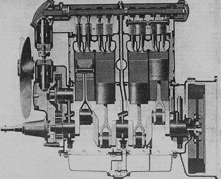Wills Sainte Claire V-8 engine.