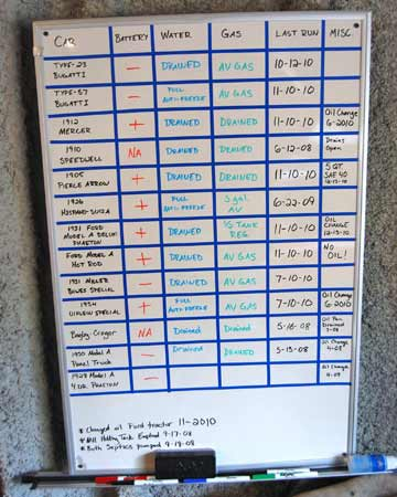 A board made for writing on with erasable dry markers makes a good place to maintain up-to-date service records on all the stored away vehicles.
