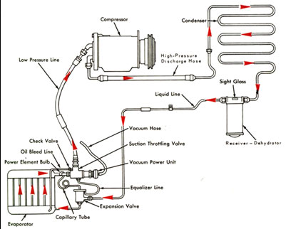 Hvac Control Wiring Diagram Thermostat additionally Heat Pump Electrical Diagram as well Air Conditioning Placement in addition Hard Start Capacitor Wiring Diagram as well Water Cooled Chiller Diagram. on hvac air conditioner installation