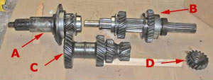 A shows input shaft; B the output shaft, C the Layshaft (cluster gear), and D shows the reverse gear.