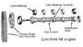 Camshaft Theory