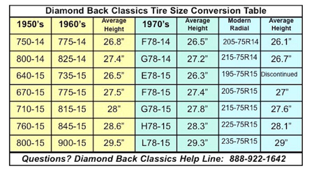 Tire Size Conversion Table
